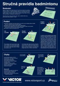 Badminton_Pravidla